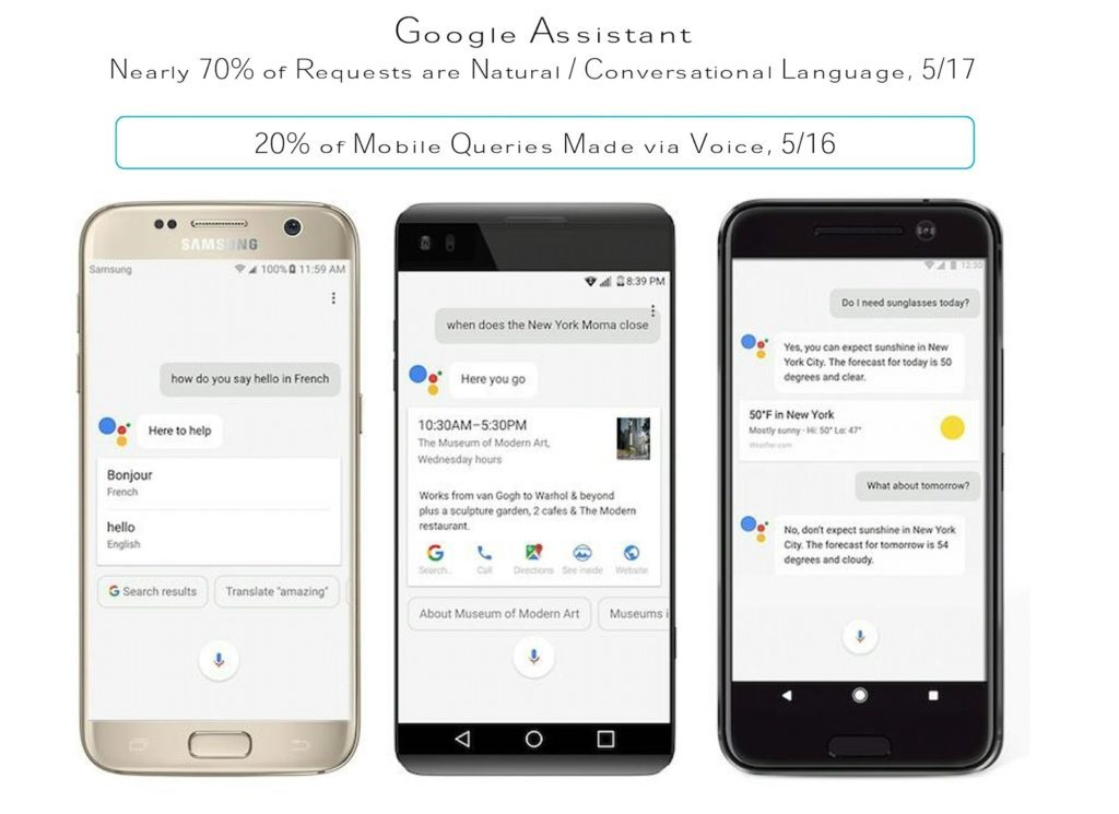 Mobile queries made with voice on Android